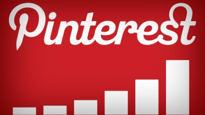 pinterest for search ranking